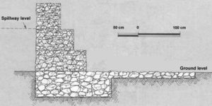Gabion Graphic
